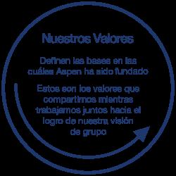 nuestros-valores